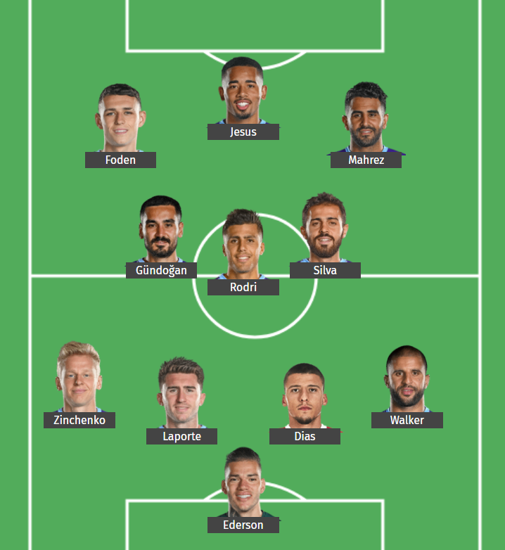 Manchester City predicted lineup to take on Tottenham Hotspur in the Carabao Cup final. (createformation.com)