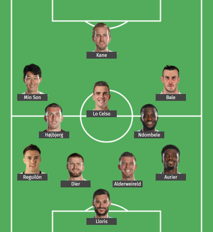 Tottenham Hotspur predicted lineup to take on Manchester City in the Carabao Cup final. (createformation.com)