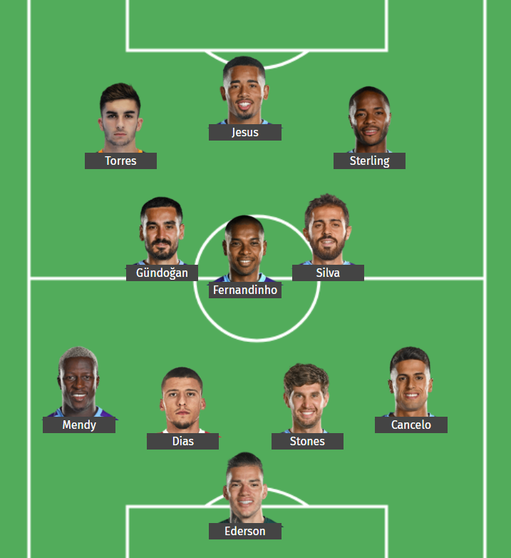 Manchester City predicted lineup to take on Crystal Palace in the Premier League. (createformation.com)