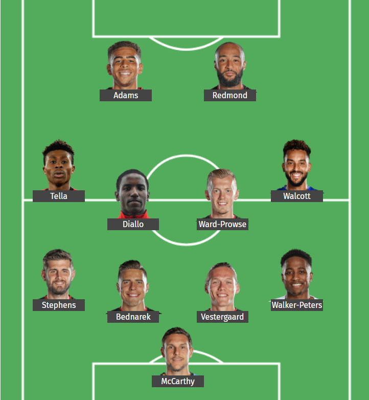 Southampton predicted lineup to face Liverpool. (createformation.com)